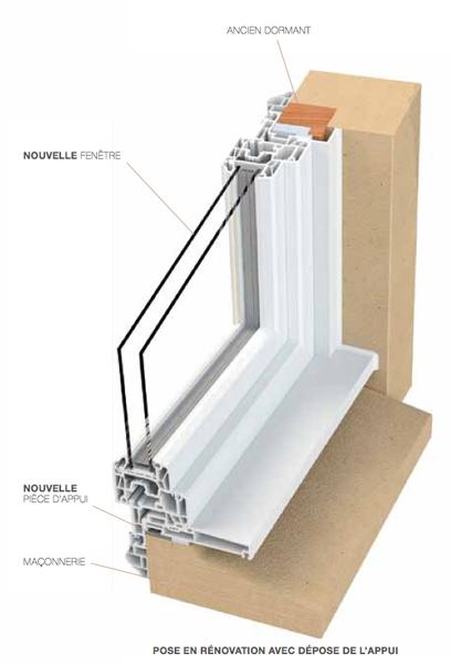 r novation de fen tres paris fen tres en r novation ou d pose totale que choisir. Black Bedroom Furniture Sets. Home Design Ideas